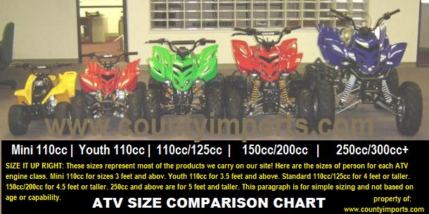 Picture of small to large size sport ATV'S